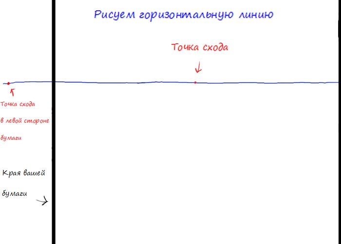 Рисуем точки схода линий перспективы