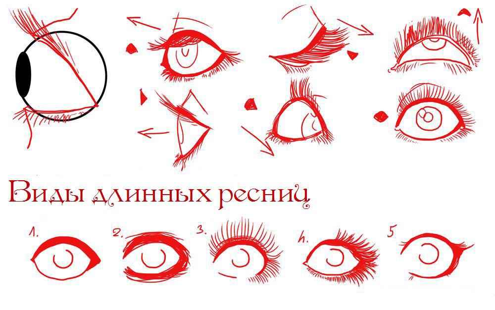 Рисуем глаза девушки