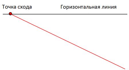 kak-risovat-poezd-v-perspektive-4