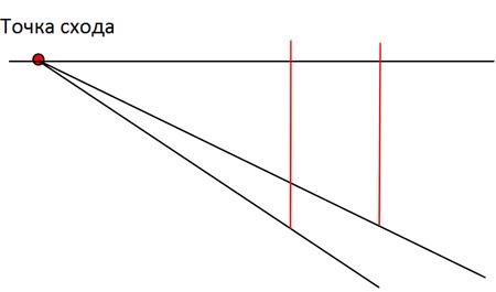 kak-risovat-poezd-v-perspektive-6